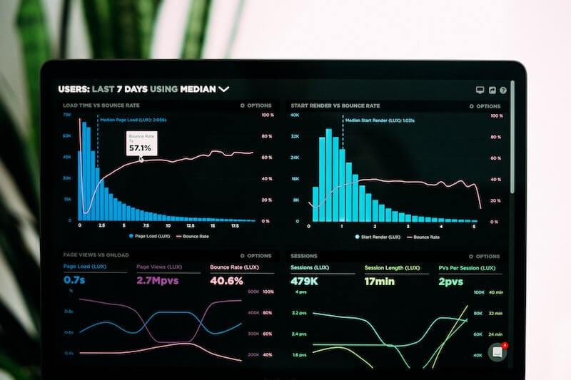 planejamento estratégico objetivos metas okr dashboard indicadores
